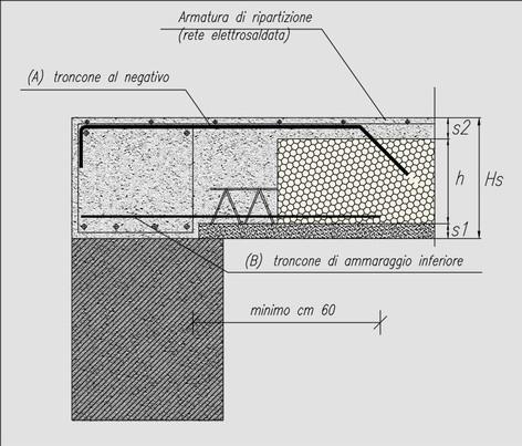Costo al metro quadro costruzione casa fibra di ceramica - Costo architetto costruzione casa ...